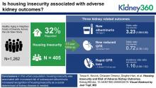 Housing Insecurity and Risk of Adverse Kidney Outcomes