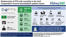 Parathyroid Hormone Serum Levels and Mortality among Hemodialysis Patients in the Gulf Cooperation Council Countries: Results from the DOPPS (2012–2018)