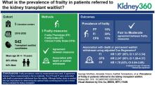 Prevalence of Frailty in Patients Referred to the Kidney Transplant Waitlist