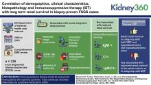 Focal Segmental Glomerulosclerosis, Risk Factors for End Stage Kidney Disease, and Response to Immunosuppression