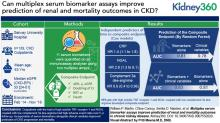 Multiplex Serum Biomarker Assays Improve Prediction of Renal and Mortality Outcomes in Chronic Kidney Disease