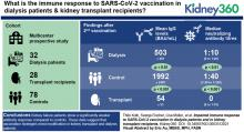 Impaired Immune Response to SARS-CoV-2 Vaccination in Dialysis Patients and in Kidney Transplant Recipients