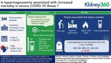 Increased Mortality Associated with Hypermagnesemia in Severe COVID-19 Illness