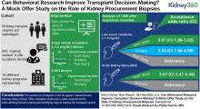 Can Behavioral Research Improve Transplant Decision-Making? A Mock Offer Study on the Role of Kidney Procurement Biopsies