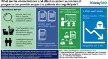 Characteristics and Effectiveness of Dedicated Care Programs for Patients Starting Dialysis: A Systematic Review