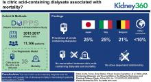 Citric Acid–Containing Dialysate and Survival Rate in the Dialysis Outcomes and Practice Patterns Study