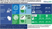 AKI in Hospitalized Patients with COVID-19 and Seasonal Influenza: A Comparative Analysis