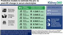 Electrolyte Changes in Contemporary Hemodialysis: A Secondary Analysis of the Monitoring in Dialysis Study