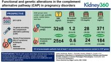 Quantitative Alterations in Complement Alternative Pathway and Related Genetic Analysis in Severe Phenotype Preeclampsia