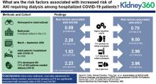 Association of AKI-D with Urinary Findings and Baseline eGFR in Hospitalized COVID-19 Patients