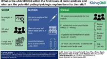 The <em>Δ</em> Anion Gap/<em>Δ</em> Bicarbonate Ratio in Early Lactic Acidosis: Time for Another Delta?