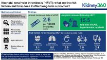 Incidence, Risk Factors, and Outcomes of Neonatal Renal Vein Thrombosis in Ontario: Population-Based Cohort Study