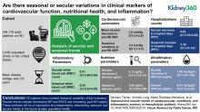 Seasonal and secular trends of cardiovascular, nutritional, and inflammatory markers in hemodialysis patients