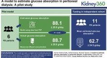 A Model To Estimate Glucose Absorption in Peritoneal Dialysis: A Pilot Study