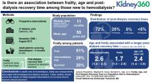 Frailty, Age, and Postdialysis Recovery Time in a Population New to Hemodialysis