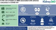 Outcomes Associated with the Use of Renin-Angiotensin-Aldosterone System Blockade in Hospitalized Patients with SARS-CoV-2 Infection