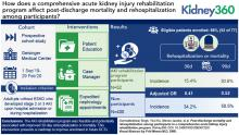 Post-Discharge Mortality and Rehospitalization among Participants in a Comprehensive Acute Kidney Injury Rehabilitation Program