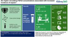 Association of FGF23 with Incident Sepsis in Community-Dwelling Adults: A Cohort Study